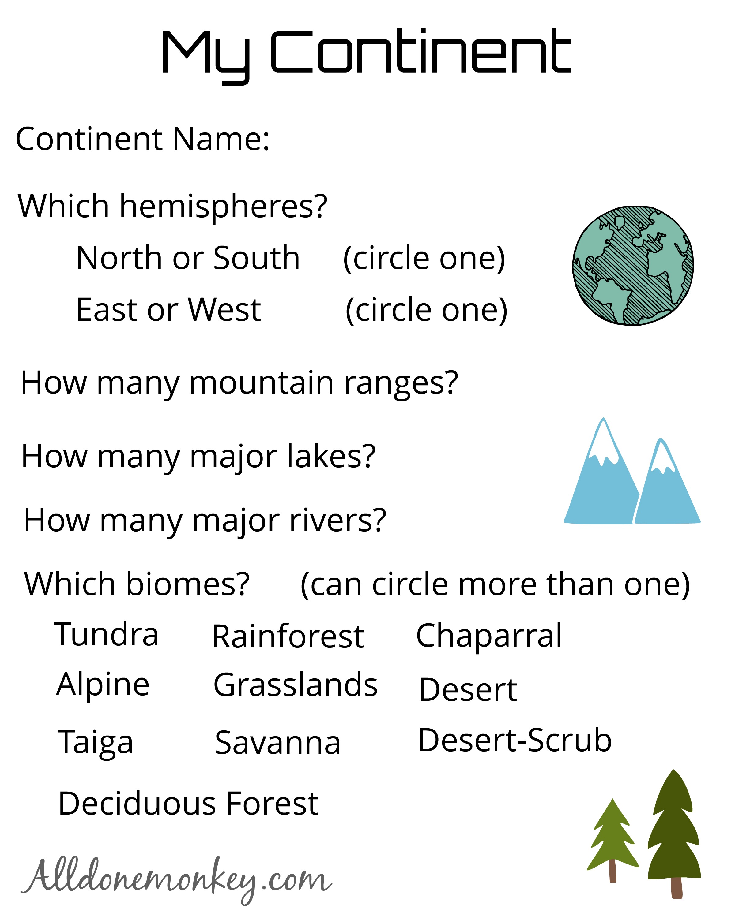 Geography Activity for Kids: Design Your Own Continent | Alldonemonkey.com